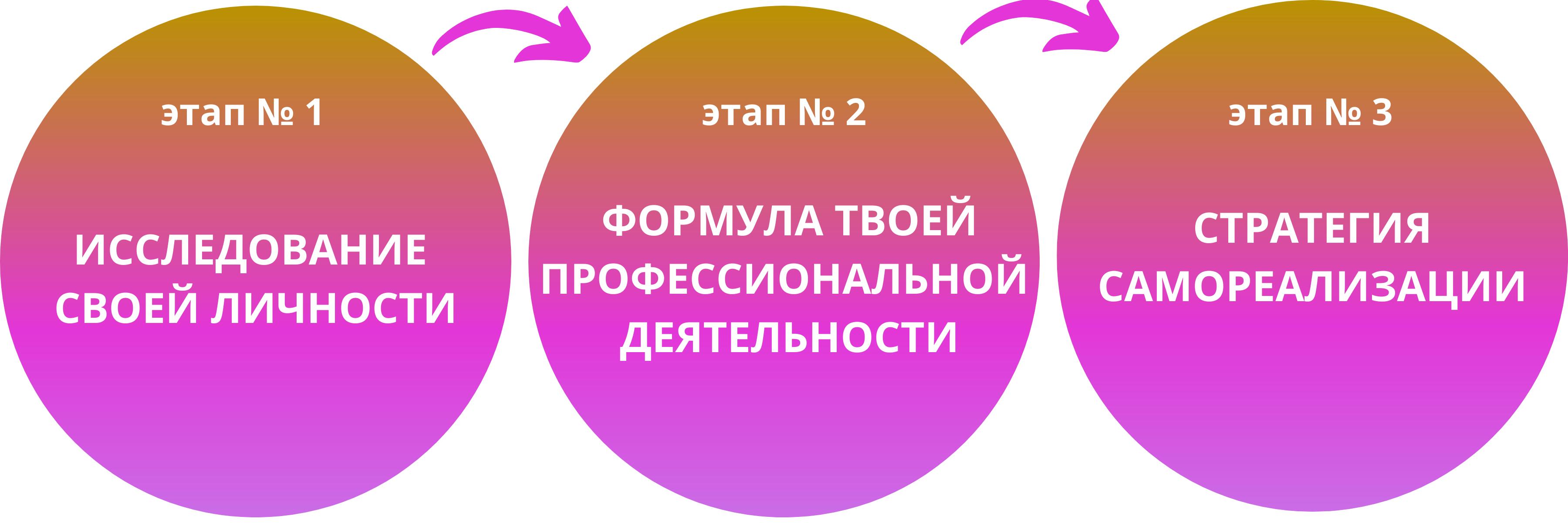 Веселый лучок (3)